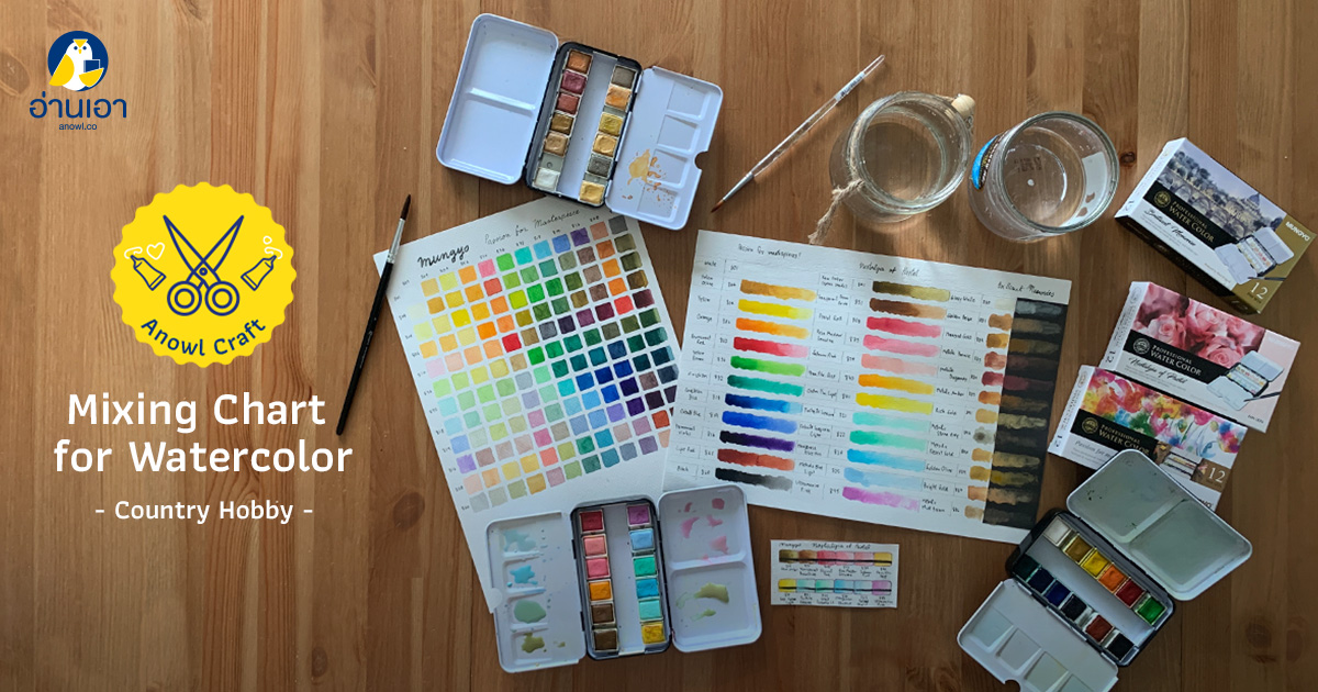 Mixing Chart for Watercolor